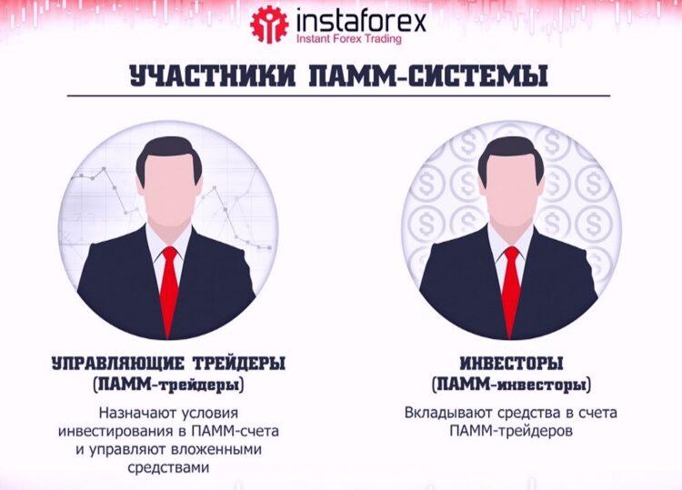 Заработок на InstaForex ПАММ