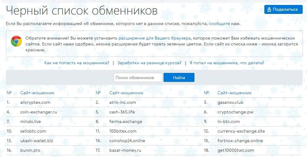 Черный спиок обменников сайта Курс Эксперт