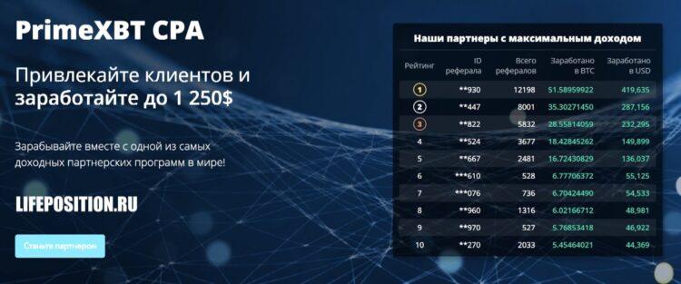 PrimeXBT - cpa форекс партнерка криптовалют